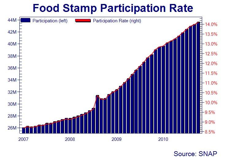 Food-Stamp-Feb